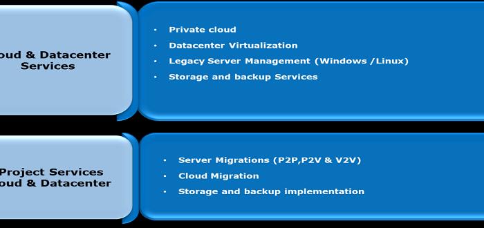 Cloud & Datacenter Services