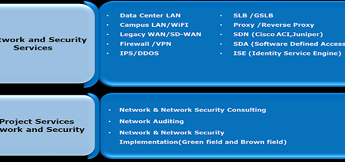 NetworkSecurityServices